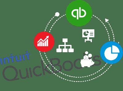 Quickbooks Development New York, India & Australia