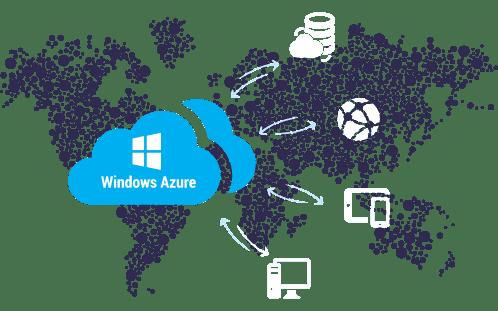 Windows Azure Services